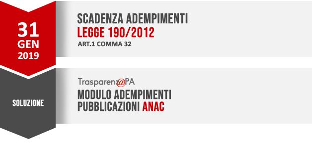 scadenza adempimenti legge 190/2012 riepilogo